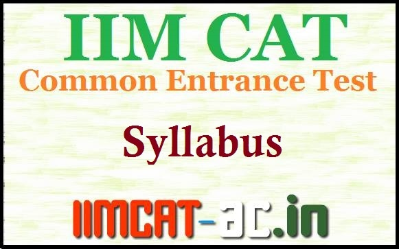 Elitmus Ph Test Syllabus Download