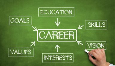 The Best Careers for Tech Geeks